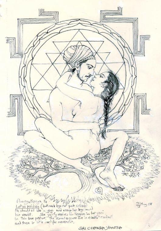 Inicijacija u Šri Vidju, uključujući i  seksualni odnos partnera  čija tela postaju deo Šri Čakre, crtež Jane Adams, autorice Sacred India Tarota